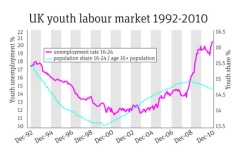 The Knock-on Effect Of The Blair Years