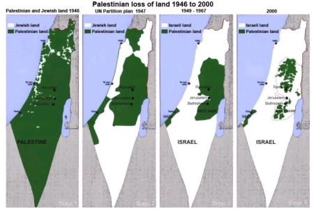Israel Growth Over The Years