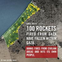 Hamas Kills Their Own People