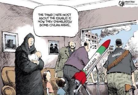 Hamas Civilian Shields