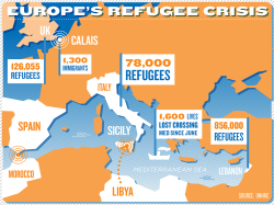 The Refugee Crisis