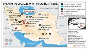 Iran Nuclear Faciclities