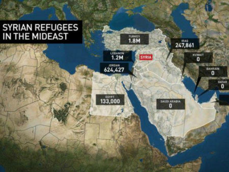 Many, But Not All Middle East Countries Have Opened Their Borders to Refugees