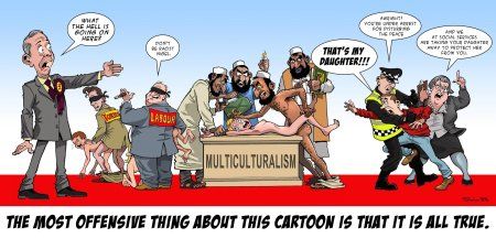 Muslim Rape