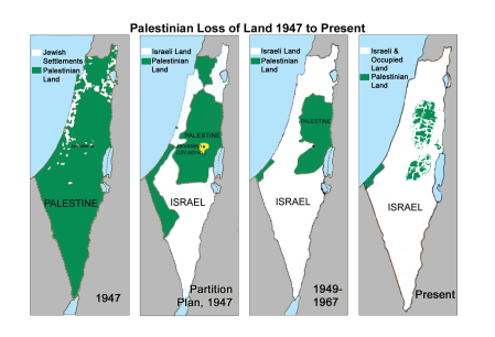 The Shrinking Map Of Palestine
