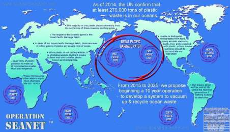 SeaNet-World-Map-Great-Oceanic-Garbage-Patches-10-Year-Plan